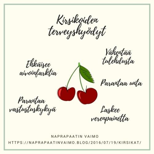 Kirsikoiden_terveyshyodyt.jpg